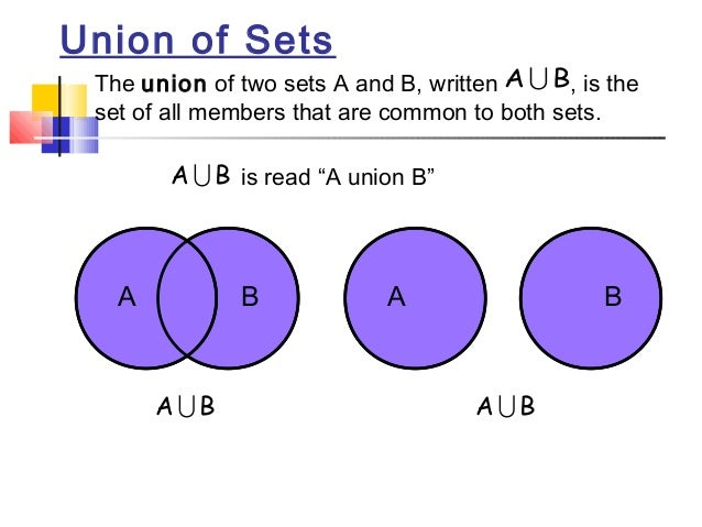 set theory Sets: an introduction by math goodies learn sets at your own pace.
