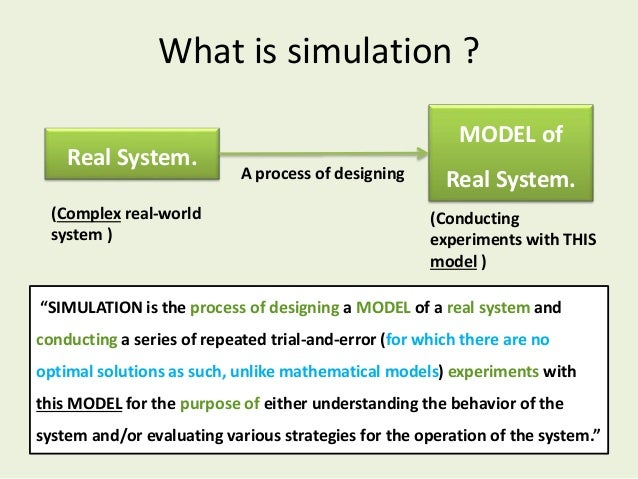 What is simulation ? Real System. MODEL of Real System. (Complex real-world system ) A process of designing (Conducting ex...