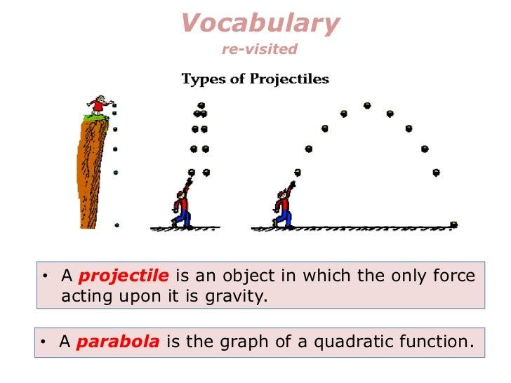 Applications Of The Vertex Formula Edit