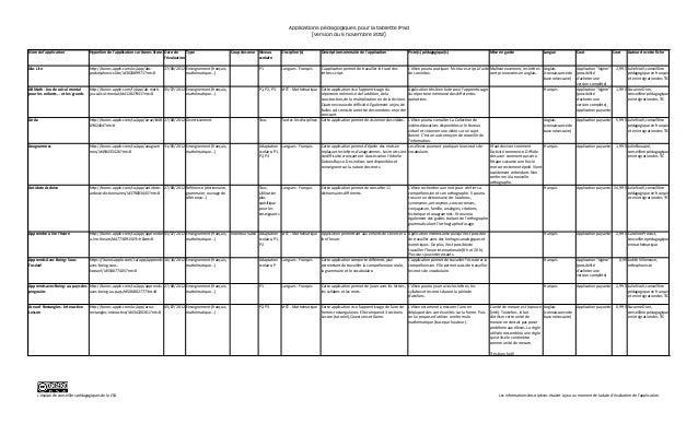 Applications pédagogiques pour la tablette iPad                                                                      ...