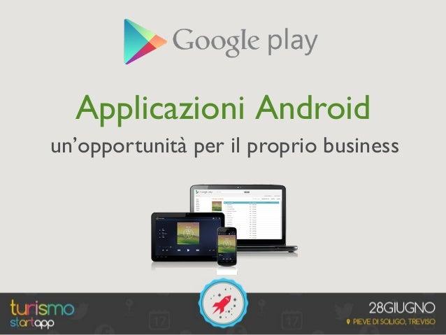 Applicazioni Android un'opportunità per il proprio business