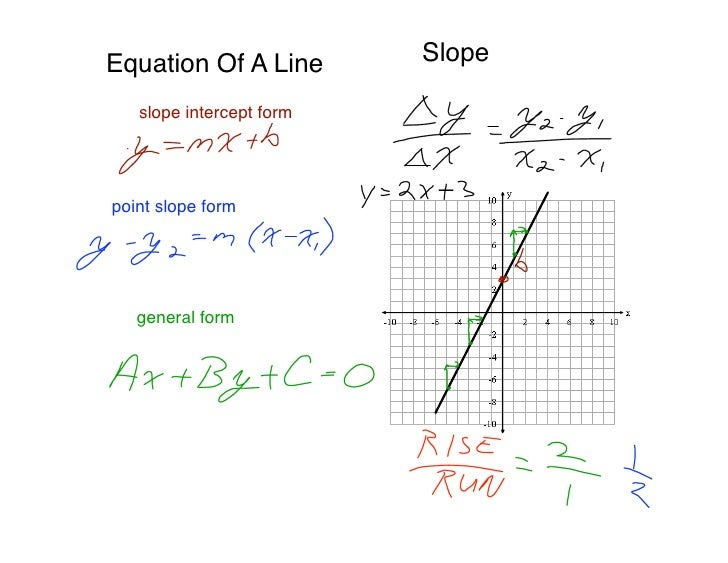 Applied Math 20S December 10, 2008