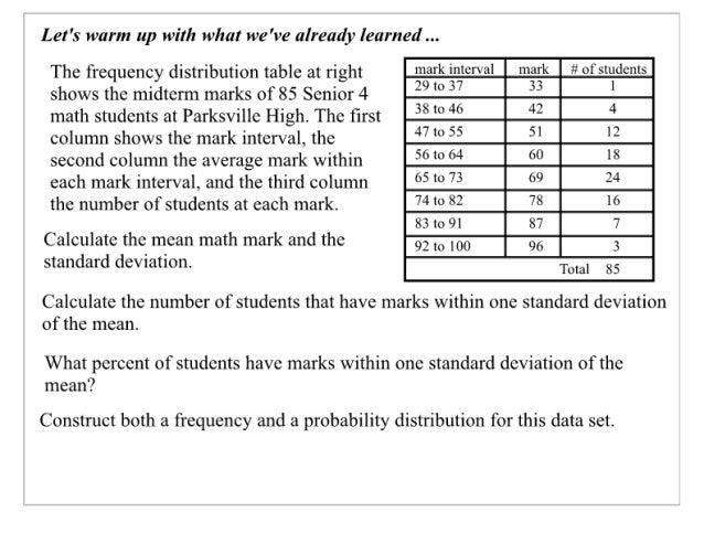 Applied Math 40S Slides Mar 16, 2007