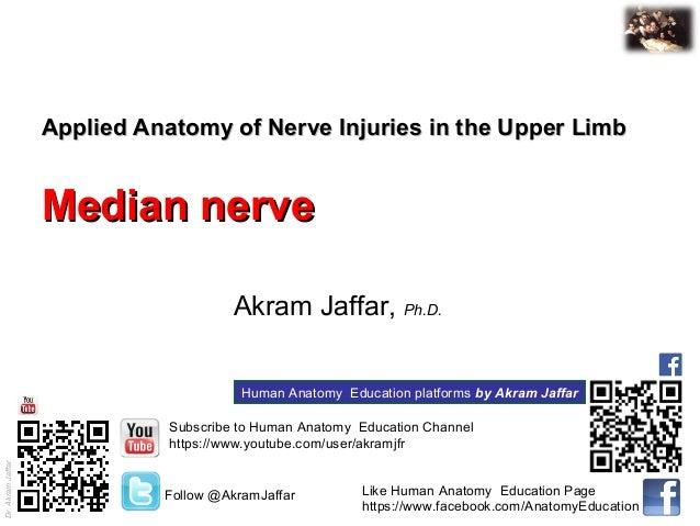 Dr.AkramJaffar Applied Anatomy of Nerve Injuries in the Upper LimbApplied Anatomy of Nerve Injuries in the Upper Limb Medi...
