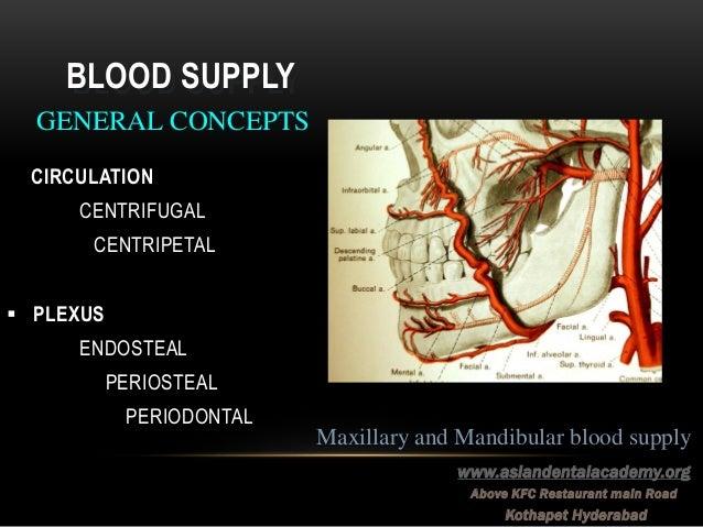 Applied anatomy,physio...