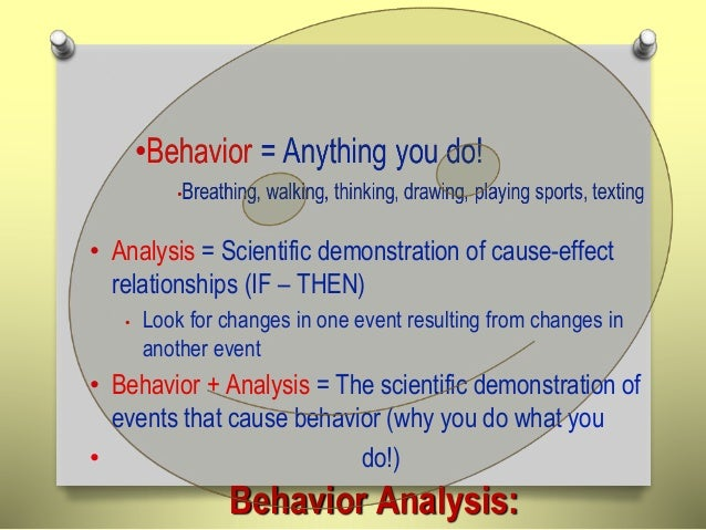 an introduction to the analysis of freedom behaviour The real world an introduction to sociology 2nd  to understanding human behavior was connecting  and other mathematical means of analysis.