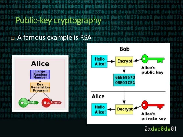 Public-key cryptography  A famous example is RSA