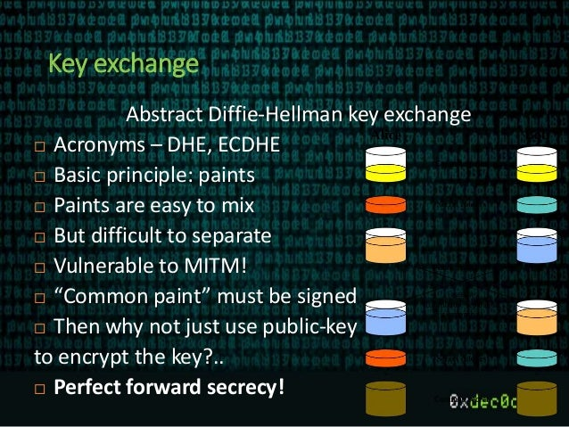 Key exchange Abstract Diffie-Hellman key exchange  Acronyms – DHE, ECDHE  Basic principle: paints  Paints are easy to m...