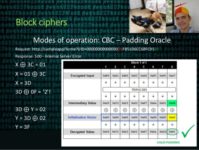 Block ciphers Modes of operation: CBC – Padding Oracle Request: http://sampleapp/home?UID=000000000000003CF851D6CC68FC9537...