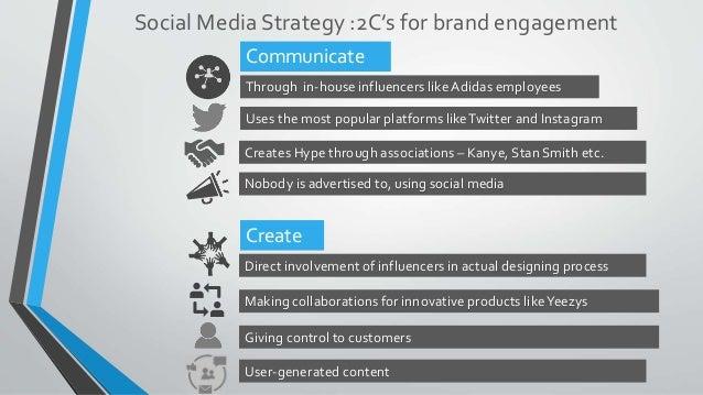Adidas Originals Social Media Marketing Strategy
