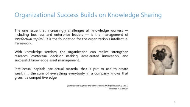 Organizational Success Builds on Knowledge Sharing The one issue that increasingly challenges all knowledge workers — incl...