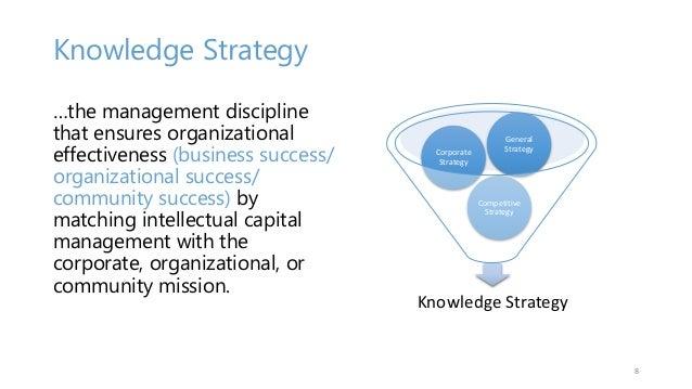 Knowledge Strategy …the management discipline that ensures organizational effectiveness (business success/ organizational ...