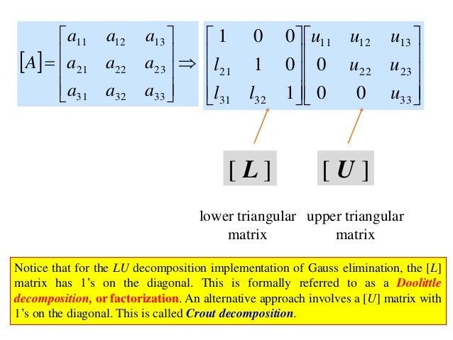 Applied numerical methods lec6