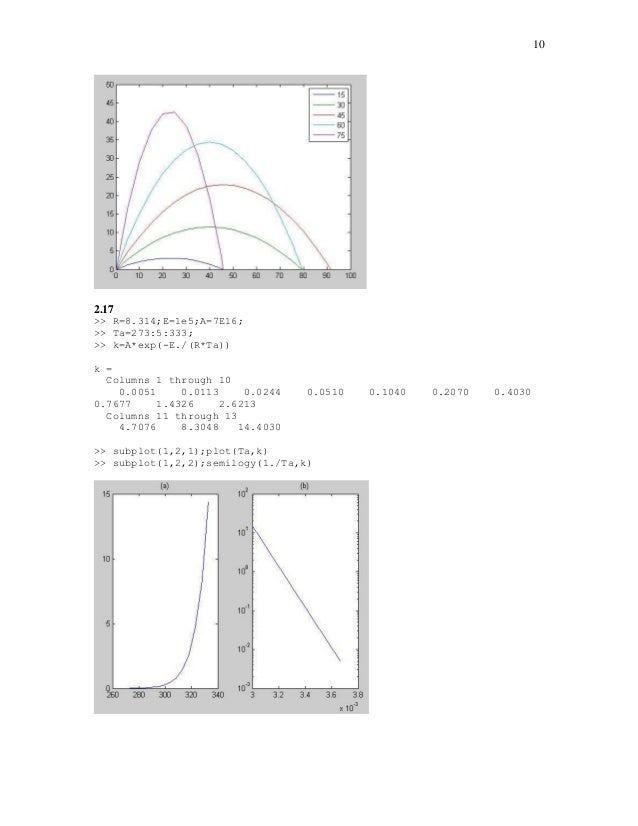 Applied numerical methods with matlab for engineers and