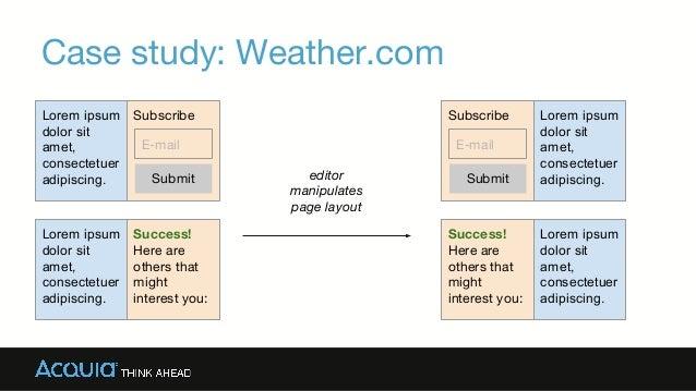 Applied Progressive Decoupling Weathercom Angular And Drupal - Weatherccom