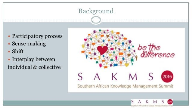 Background  Participatory process  Sense-making  Shift  Interplay between individual & collective