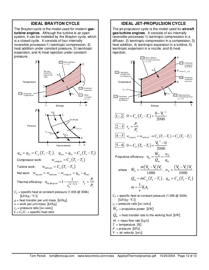 Applied Thermodynamic Book Pdf