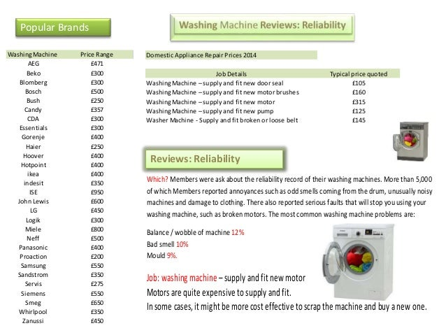 How Much Does It Cost To Repair A Washing Machine?