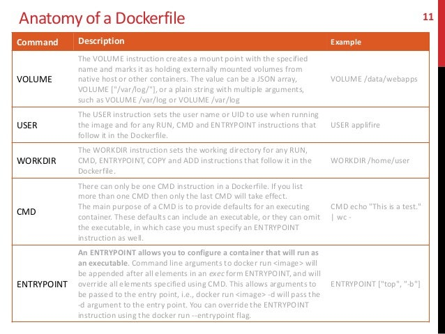 Docker, LinuX Container