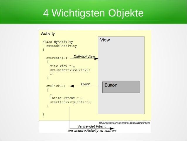 4 Wichtigsten Objekte           (Quelle http://www.androidpit.de/de/android/wiki/)