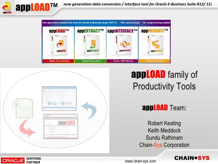 app LOAD  family of Productivity Tools app LOAD  Team: Robert Keating Keith Meddock Sundu Rathinam Chain- Sys  Corporation