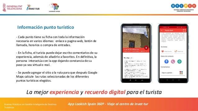 Información punto turístico App Lookish Spain 360º - Viaje al centro de Invat·turBuenas Prácticas en Gestión Inteligente d...