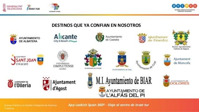 App Lookish Spain 360º - Viaje al centro de Invat·turBuenas Prácticas en Gestión Inteligente de Destinos Turísticos DESTIN...