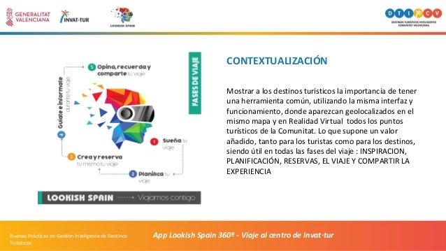 App Lookish Spain 360º - Viaje al centro de Invat·turBuenas Prácticas en Gestión Inteligente de Destinos Turísticos CONTEX...