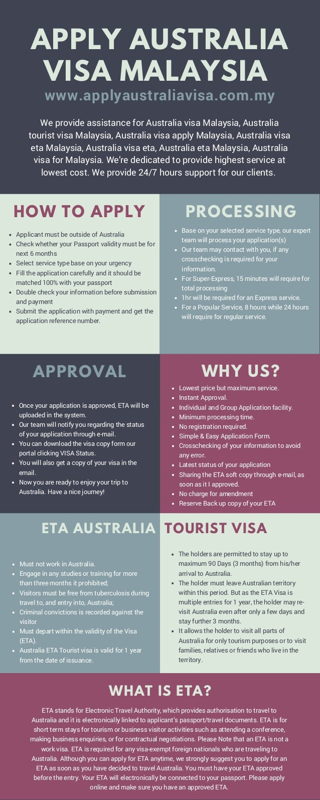 Apply Australia Visa Malaysia Australia Visa Eta