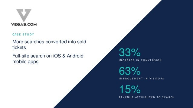 C A S E S T U D Y More searches converted into sold tickets Full-site search on iOS & Android mobile apps 33%I N C R E A S...
