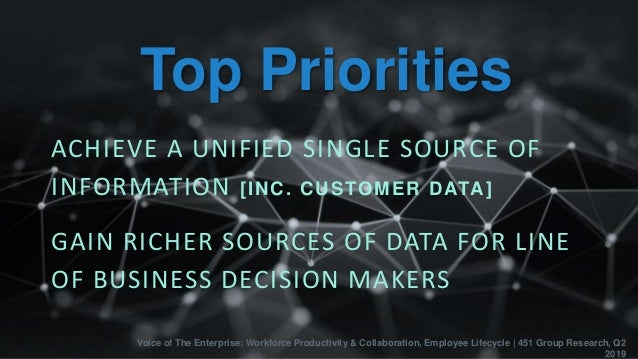 Top Priorities ACHIEVE A UNIFIED SINGLE SOURCE OF INFORMATION [INC. CUSTOMER DATA] GAIN RICHER SOURCES OF DATA FOR LINE OF...