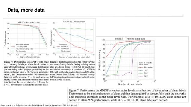 Data, more data Deep Learning is Robust to Massive Label Noise, https://arxiv.org/pdf/1705.10694v2.pdf