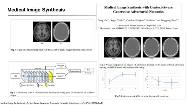 Medical Image Synthesis Medical Image Synthesis with Context-Aware Generative Adversarial Networks (https://arxiv.org/pdf/...