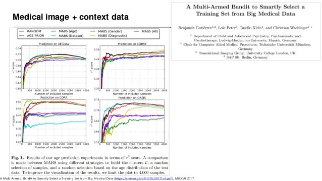 Medical image + context data A Multi-Armed Bandit to Smartly Select a Training Set from Big Medical Data (https://arxiv.or...
