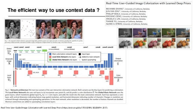 The efficient way to use context data ? Real-Time User-Guided Image Colorization with Learned Deep Priors (https://arxiv.o...