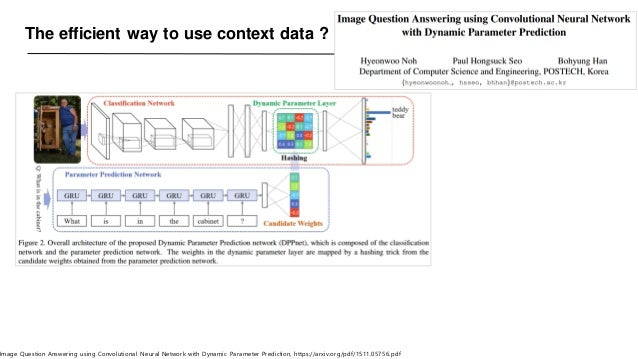 The efficient way to use context data ? Image Question Answering using Convolutional Neural Network with Dynamic Parameter...