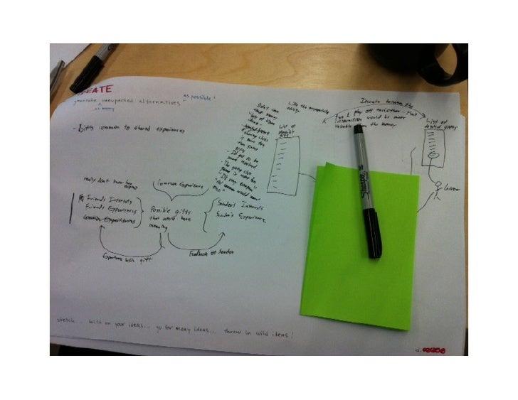Apply design thinking non-‐linear empathy