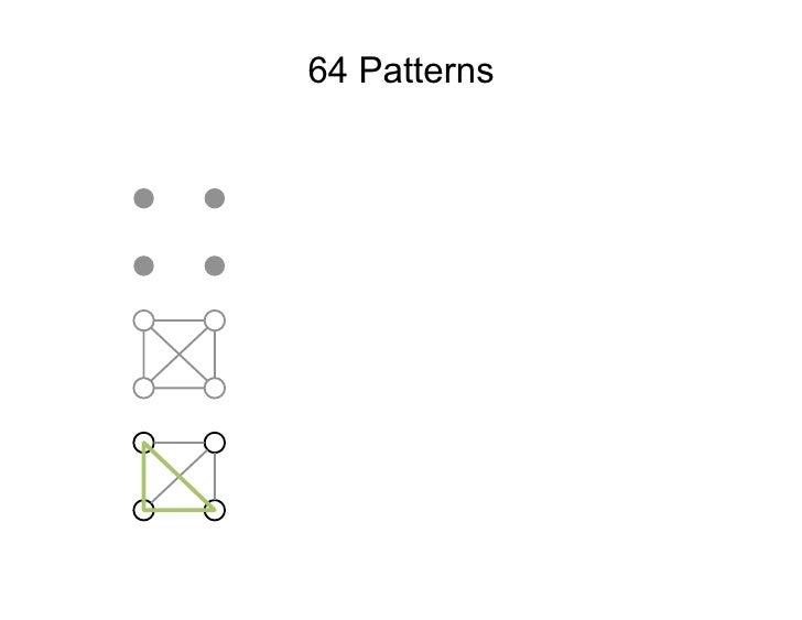 Patterns35,184,372,088,832