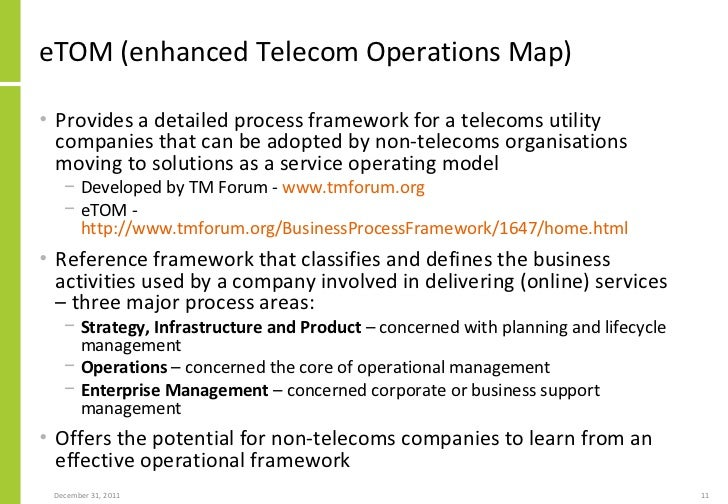 the enhanced telecom operations map etom Included is a benchmarking guide to the salaries offered in vacancies that have cited etom over the 6 months to 17 august 2018 with a comparison to the same period in the previous 2 years enhanced telecom operations map (etom.