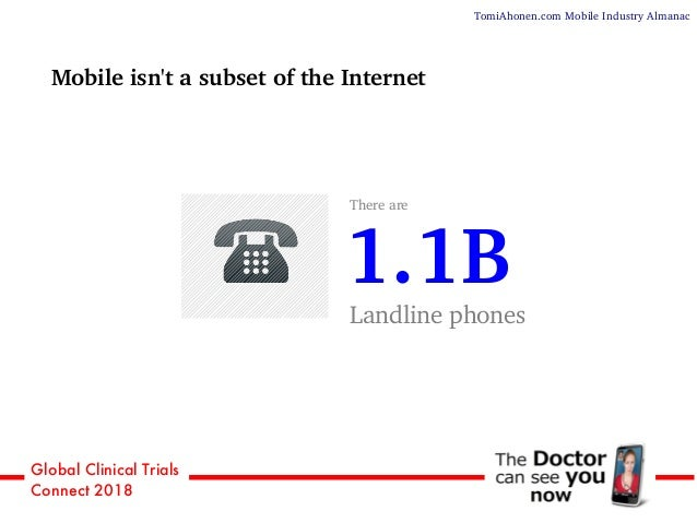 Global Clinical Trials Connect 2018 Mobile isn't a subset of the Internet There are Landline phones 1.1B TomiAhonen.com Mo...