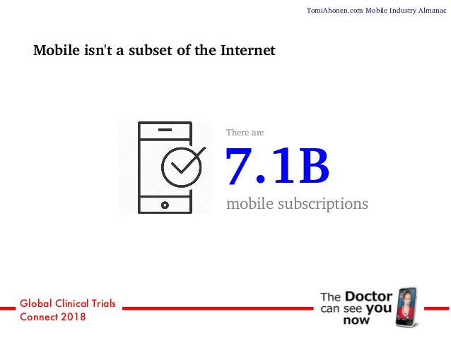 Global Clinical Trials Connect 2018 Mobile isn't a subset of the Internet There are mobile subscriptions 7.1B TomiAhonen.c...