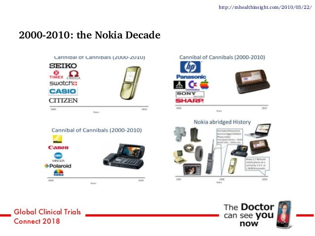 Global Clinical Trials Connect 2018 http://mhealthinsight.com/2010/03/22/ 2000-2010: the Nokia Decade