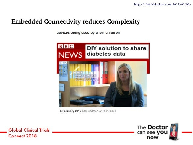 Global Clinical Trials Connect 2018 http://mhealthinsight.com/2015/02/09/ Embedded Connectivity reduces Complexity