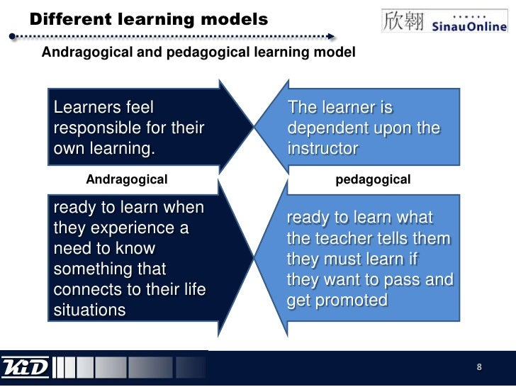 the andragogical and pedagogical approach to Each of these assertions and the claims of difference between andragogy and pedagogy are the pedagogical and andragogical approaches to.