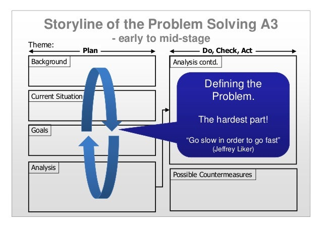 applying problem solving 5 Problem solving: missing angle problems use the angles you know to solve each problem chapter 19, lesson 5 reteach.