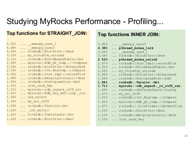 www.percona.com Studying MyRocks Performance - Profiling... Top functions for STRAIGHT_JOIN: 5.32% ... __memcmp_sse4_1 4.6...