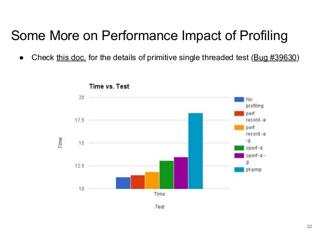 www.percona.com Some More on Performance Impact of Profiling ● Check this doc. for the details of primitive single threade...
