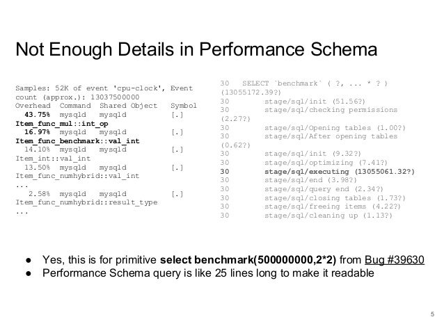 www.percona.com Not Enough Details in Performance Schema Samples: 52K of event 'cpu-clock', Event count (approx.): 1303750...