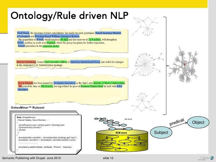 Ontology/Rule driven NLP      OntosMiner™ Ruleset:          Rule: SimplePerson                                            ...