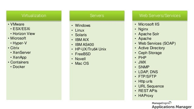 Applications Manager Technical Overview